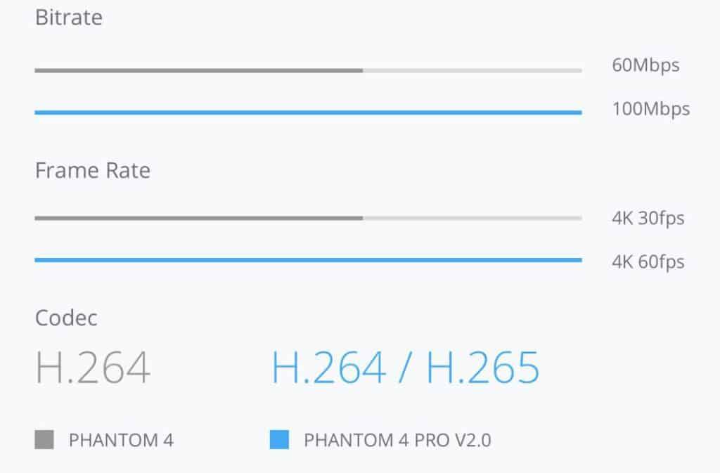 Phantom 4 Pro v2.0 image commpression